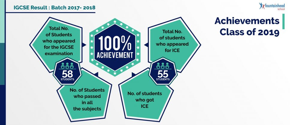 02_Achievements-968x420