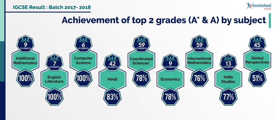 04_Achievement-top-2-grades-968x420