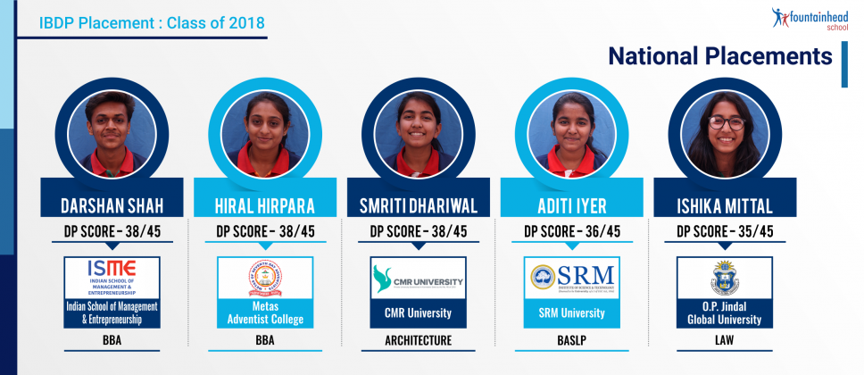 05_National-Placements-968x420