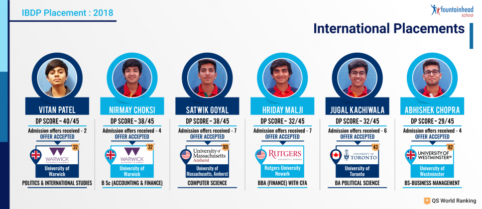 07_International-Placements-968x420