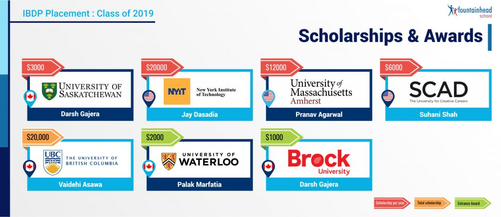 10_Scholarships _ Awards_b